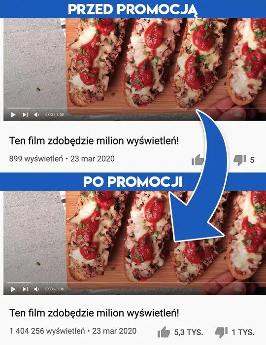 wyświetlenia na youtube wypromowani.pl
